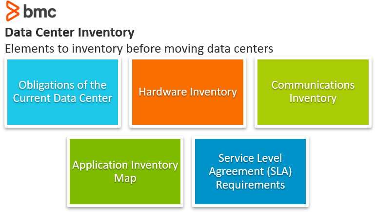 data center inventory